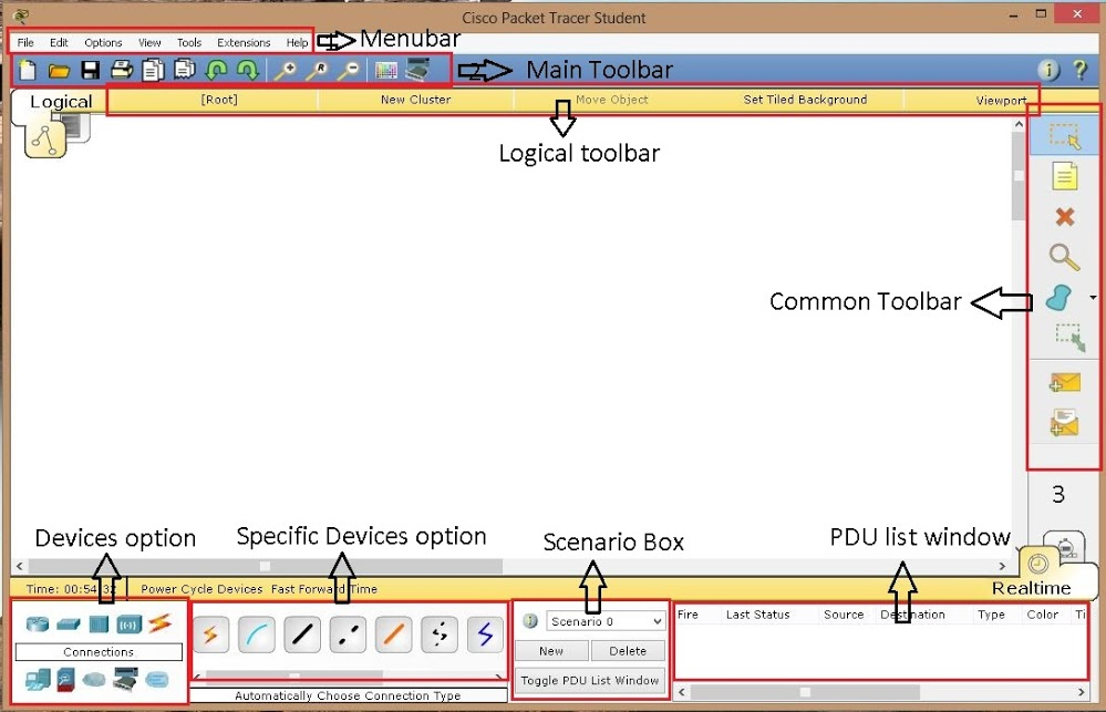 vpn configuration on cisco router step by step pdf