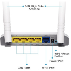 EDIMAX Multi-Function Wi-Fi Router [BR-6428nC]